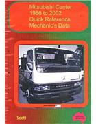 Mitsubishi Canter: Quick Reference Mechanics Data 1986 to 2002