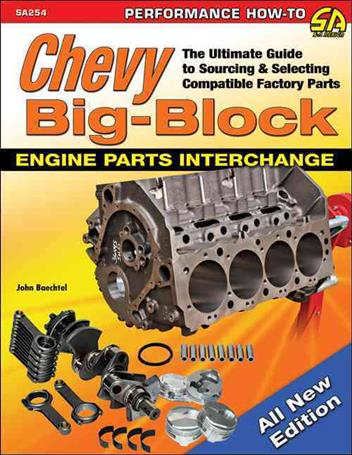 Chevy Big-Block Engine Parts Interchange - Front Cover