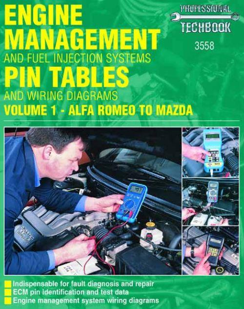 Engine Management & Fuel Injection Systems : Pin Tables & Wiring Diagrams - Front Cover
