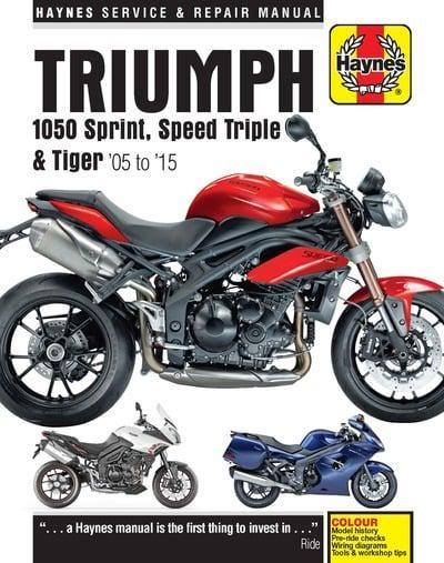 Triumph 1050 Sprint, Speed Triple & Tiger 2005 - 2013 - Front Cover