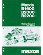 Mazda B Series Wiring Diagrams Petrol & Diesel 02/1985 Factory Manual Supplement - Front Cover