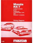Mazda RX-7 (FC) Wiring Diagram 04/1989 Factory Manual Supplement - Front Cover
