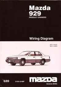 Mazda 929 HC 06/1989 Factory Wiring Diagram Manual Supplement - Front Cover