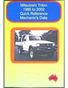 Mitsubishi Triton : Quick Reference Mechanics Data 1985 To 2002