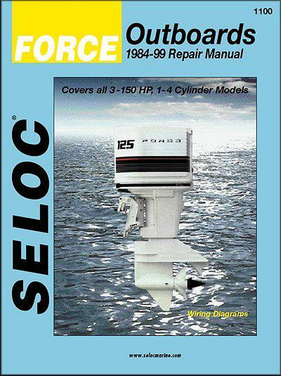 Force Outboards 3-150 HP 1-4 Cylinder (2 Stroke) 1984 - 1999 - Front Cover