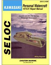 Kawasaki Personal Watercraft 1973 - 1991