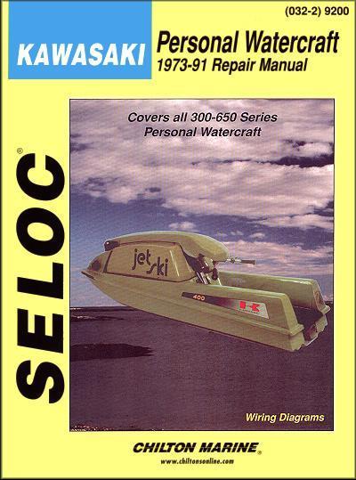 Kawasaki Personal Watercraft 1973